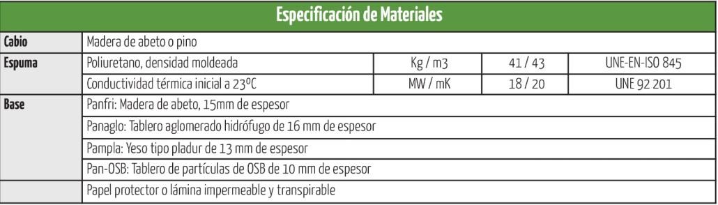 especificacion material panel autoportante lopanel poliuretano madera